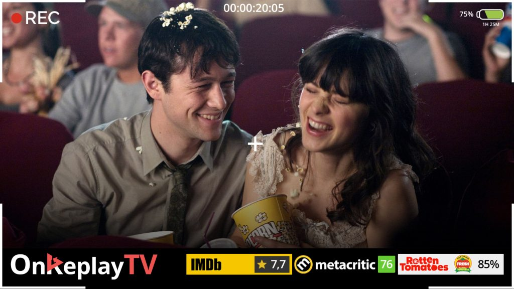 500 days of summer is the summer of romantic comedies on Netflix