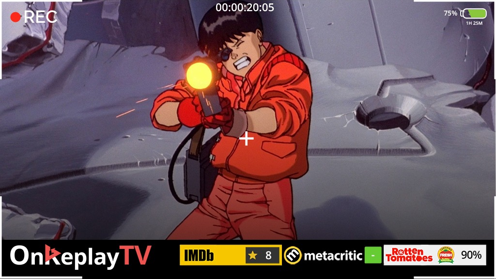 Cyberpunk anime movies
