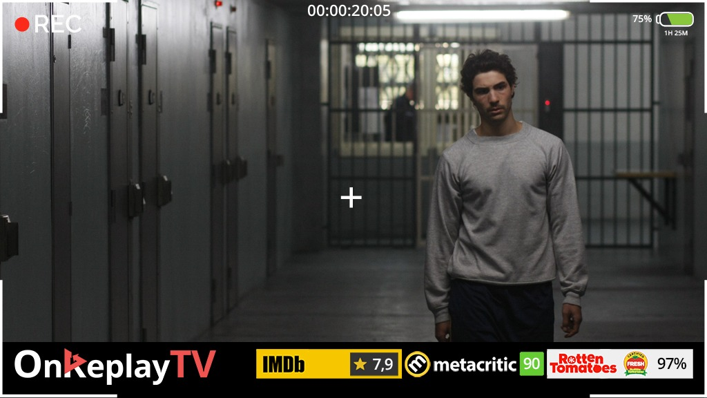 Best French prison movies
